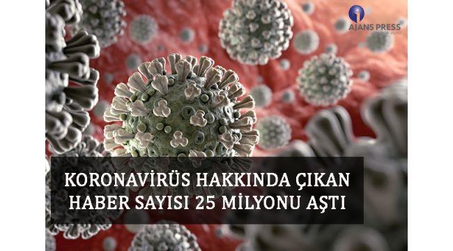Korona Virüs hakkında kaç haber çıktı?