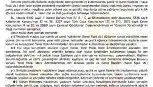 İzmir'de izinsiz havai fişek kullanımı yasaklandı