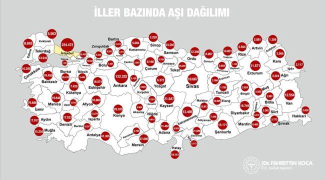 1,2 milyon aşı Türkiye'nin tamamına ulaştı