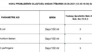 'Mikrobiyolojik Testler Sonuçlandı, İzmir'in Suyunda Mikrobik Bulgu Olmadığı Kanıtlandı'
